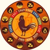 гороскоп для каждого знака зодиака